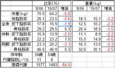 20150726-1.png