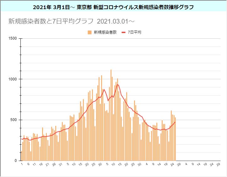 graf2106260.png