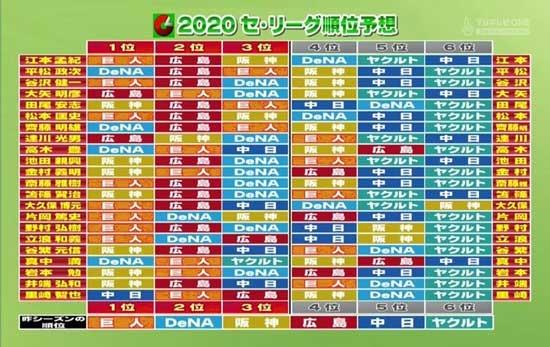 jyuniyoso2020.jpg