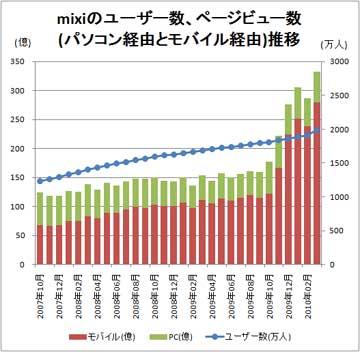 mixi1.jpg