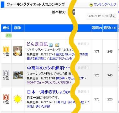 ranking20140712.jpg